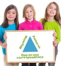 3 Skills Critical to Common Core Success