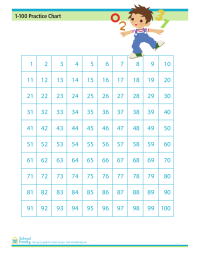 Math Counting Practice Chart (1-100)