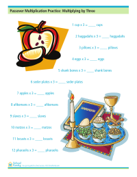 Passover Multiplication Practice: Multiplying by Three
