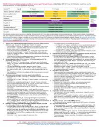 Immunization Schedule: 7 Through 18 Years