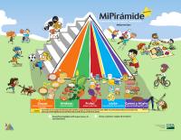 Food Pyramid Tips in Spanish