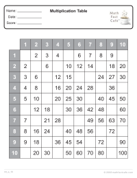 Multiplication Table: Fill in the Blanks