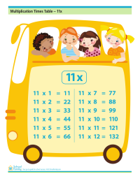 Multiplication Times Table - 11x (with answers)