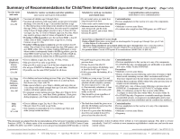 Summary of Immunization Recommendations for Children and Adolescents