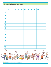 Fill-In Multiplication Times Table (1-12)