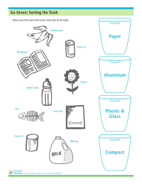 Sorting the Trash Worksheet