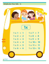 Multiplication Times Table - 1x (with answers)