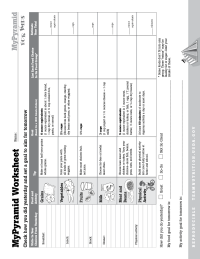 Free food pyramid worksheets for middle school
