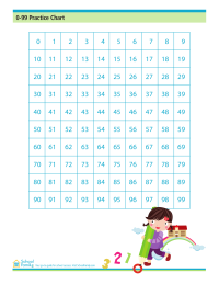 Math Counting Practice Chart (0-99)