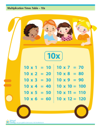 Multiplication Times Table - 10x (with answers)