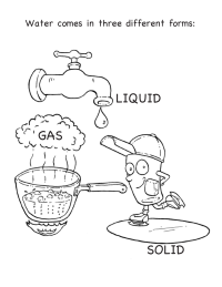 coloring page water comes in three forms - Science Coloring Pages